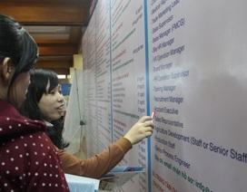 Sinh viên Việt Nam mất nhiều cơ hội việc làm vì ngoại ngữ kém