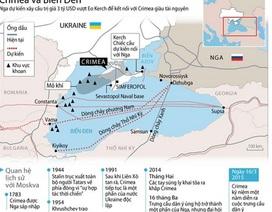 [Infographics] Vị trí chiến lược của Crimea với Liên bang Nga
