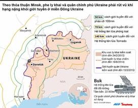 [ĐỒ HỌA] Lộ trình rút vũ khí hạng nặng ở Đông Ukraine