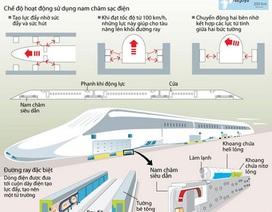 [Infographics] Tàu cao tốc Nhật Bản lập kỷ lục thế giới mới
