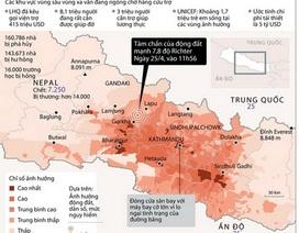 [Infographics] Thống kê thiệt hại của trận động đất ở Nepal