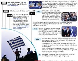 [Infographics] - Toàn cảnh khủng hoảng tài chính Hy Lạp 5 năm qua