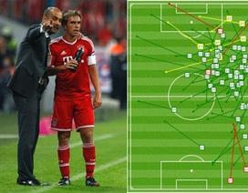 Sự khác biệt của Bayern thời Guardiola với thời Heynckes