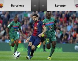 Barcelona - Levante: Đi tìm cây quyền trượng của nhà vua