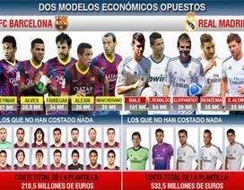 C.Ronaldo-Bale xấp xỉ giá trị đội hình các cầu thủ gốc La Masia