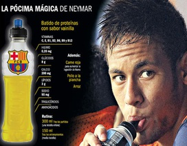 """Barcelona quyết tăng cân cho Neymar bằng """"thần dược"""""""