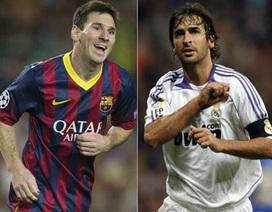 Messi cân bằng kỷ lục của huyền thoại Raul Gonzalez