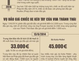 [Infographics]: Toàn cảnh vụ đấu giá chiếc xe kéo tay của vua Thành Thái