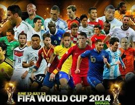 Dự đoán World Cup 2014 cùng Dân trí, nhận giải thưởng giá trị