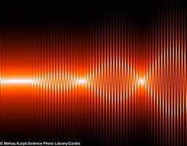 Tin tặc ăn cắp dữ liệu từ bằng cách sử dụng sóng âm