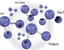 Phân tử nước di chuyển liên tục trong kênh dẫn nano
