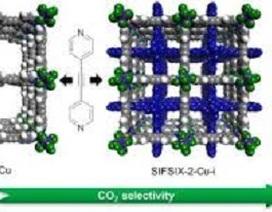 Vật liệu mới hấp thu dioxit cacbon trong các khí đốt