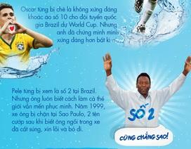5 bí quyết chinh phục cả thế giới của Pele và Oscar