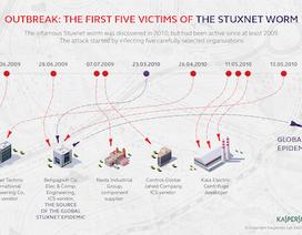 Nạn nhân đầu tiên của sâu máy tính khét tiếng Stuxnet lộ diện