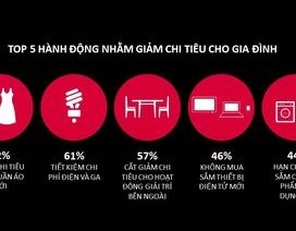 Người Việt tiết kiệm nhất thế giới?