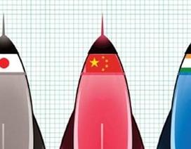 Kinh tế Trung Quốc sẽ sớm bị Ấn Độ vượt mặt?