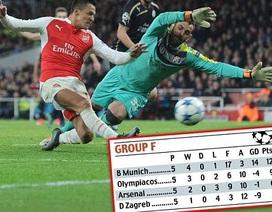 Alexis Sanchez tỏa sáng, Arsenal thắng đậm Dinamo Zagreb