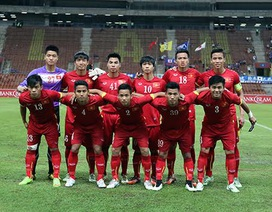 U23 Việt Nam có nguy cơ rơi vào bảng tử thần ở giải U23 châu Á