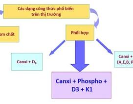 4 nguyên tắc cần nhớ khi lựa chọn sản phẩm bổ sung Canxi