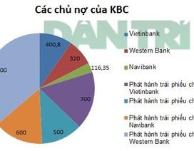 Kinh Bắc rút hết vốn khỏi Western Bank