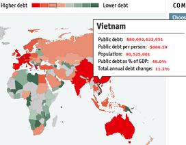 """Mỗi người dân Việt Nam """"gánh"""" 18,6 triệu đồng nợ công"""