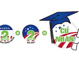 Tuần lễ tư vấn du học miễn phí – Các trường CĐ cộng đồng Mỹ là đối tác của Capstone Việt Nam