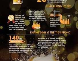 [Infographics] - Tinh hoa của chất lượng hoàn hảo