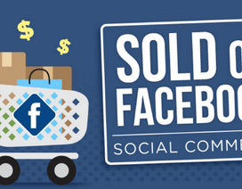 Mark Zuckerberg nói gì về 225 tỷ USD kinh doanh online trên Facebook?