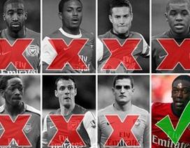 """""""Chợ hè"""" của Arsenal: Bán nhiều, mua được bao nhiêu?"""