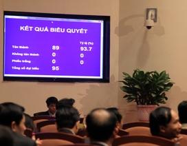93% đại biểu tán thành tách huyện Từ Liêm thành hai quận