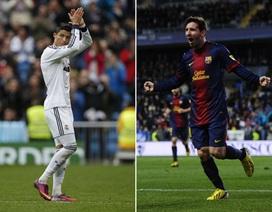 Không có penalty, C.Ronaldo ở đâu so với Messi?