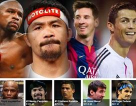 Mayweather và Pacquiao áp đảo về thu nhập so với Messi, C.Ronaldo
