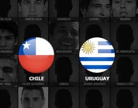 Chile - Uruguay: Giấc mộng bá vương