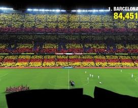Tốp những sân vận động náo nhiệt nhất châu Âu
