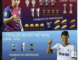 Anh trai Messi chế ảnh chế giễu C.Ronaldo