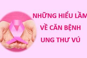 Những hiểu lầm phổ biến của người Việt về ung thư vú - 1