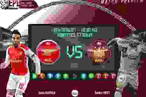 Arsenal - West Ham: Ra ngõ gặp… derby