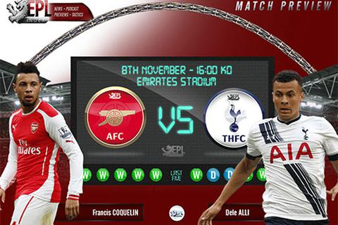 Arsenal - Tottenham: Áp lực bủa vây Emirates
