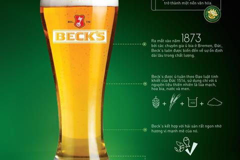 Tìm hiểu văn hoá bia của nước Đức