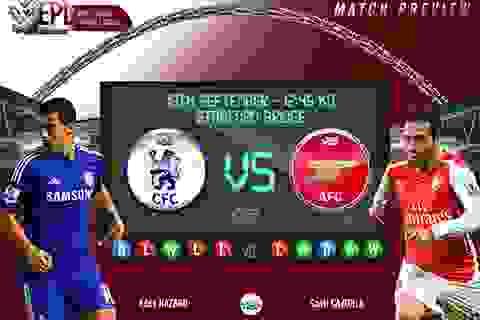 Chelsea - Arsenal: Bước đường cùng