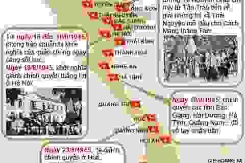 Toàn cảnh cuộc Cách mạng tháng Tám lịch sử