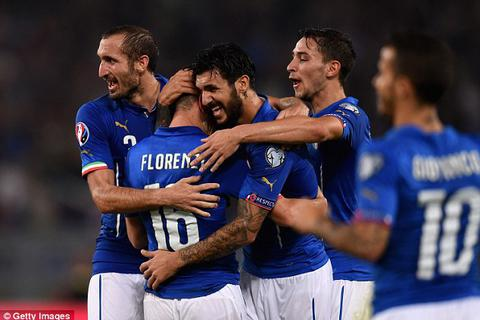 Đánh bại Na Uy, Italia trao vé dự Euro 2016 cho Croatia