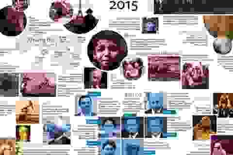 """[Infographics] Những sự kiện """"không thể quên"""" trong năm 2015"""