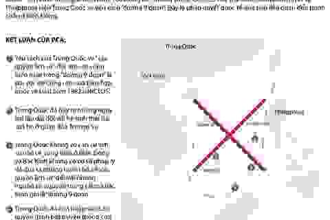 [Infographics] Phán quyết của PCA về vụ Philippines kiện Trung Quốc