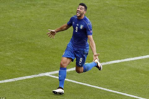 Nhật ký chuyển nhượng ngày 4/7: Chelsea muốn mua Pelle