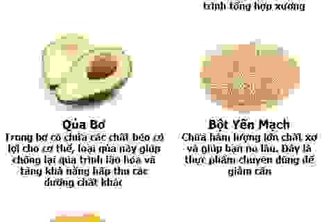 """(Infographics)- Top 20 loại """"Siêu thực phẩm"""" trong mâm cơm hàng ngày"""