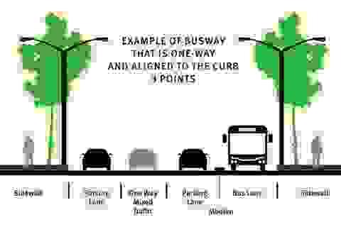 """Tuyến xe buýt nhanh đầu tiên ở Hà Nội - """"BRT hay không BRT?"""""""