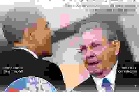 [Infographics] Những dấu mốc đáng nhớ trong quan hệ Mỹ-Cuba