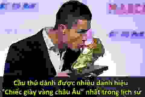 Những kỷ lục đáng kinh ngạc của Cristiano Ronaldo