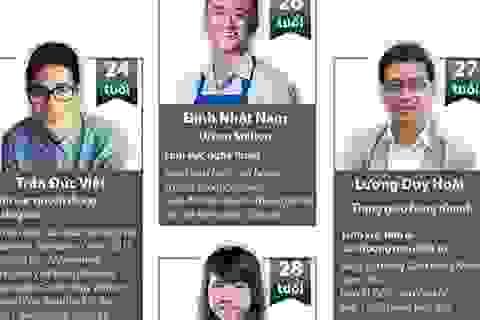 [Infographics] 7 gương mặt Việt Nam được Forbes vinh danh